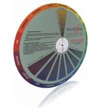 Инструменты для подбора цветовых сочетаний в гардеробе