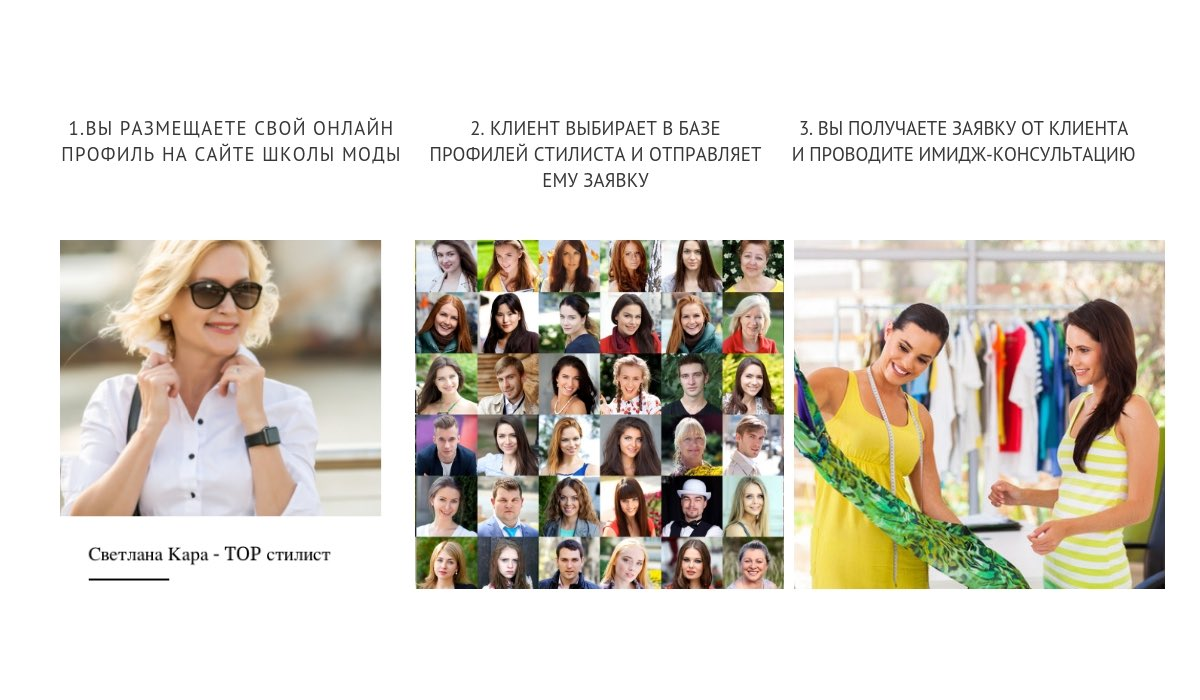 Ассоциация имидж-стилистов (ASS)