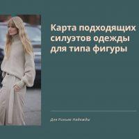 Кейс: студентка школы моды Юлия Паутова